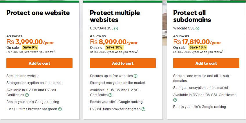 GoDaddy SSL pricing and Coupon Codes